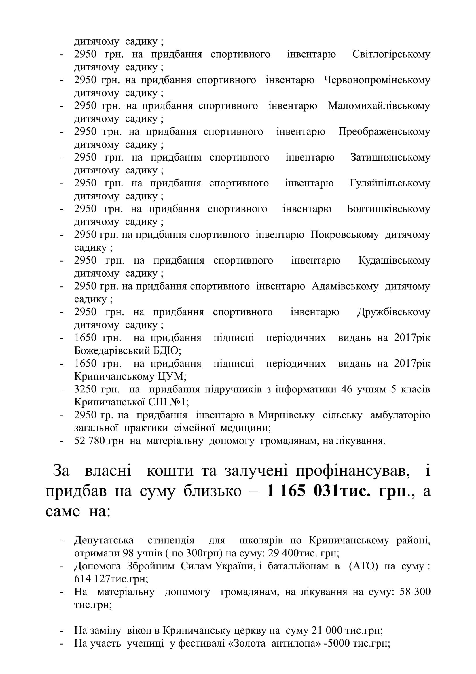 Звіт депутата за 2016 рік-3