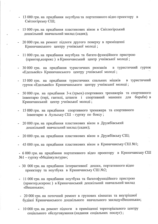 Кисель-2