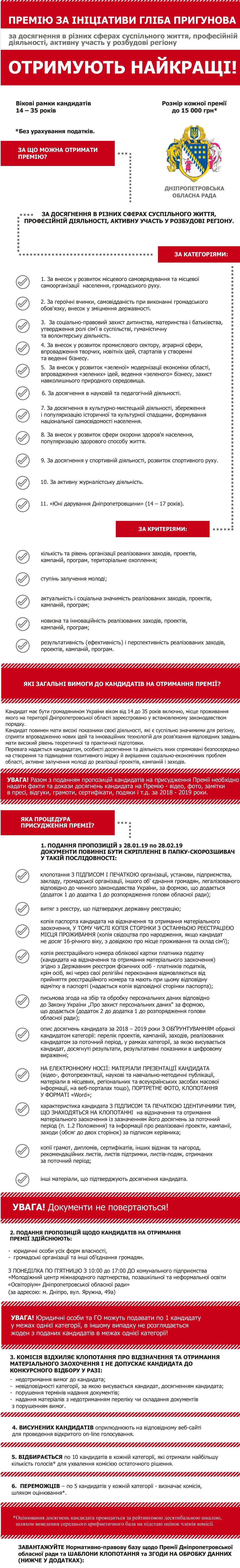 графика_премии-001