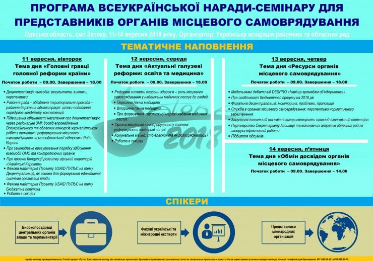 -всеукраїнської-наради-семінару-для-представників-ОМС-e1536308949546