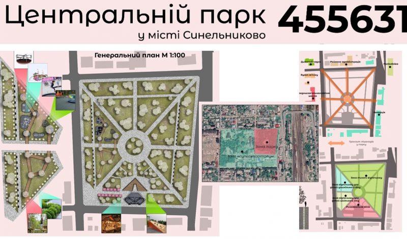 https://oblrada.dp.gov.ua/wp-content/uploads/2020/02/Презентация1-25-800x470.jpg
