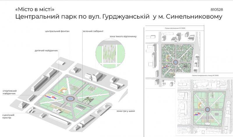 https://oblrada.dp.gov.ua/wp-content/uploads/2020/02/Презентация1-32-800x470.jpg