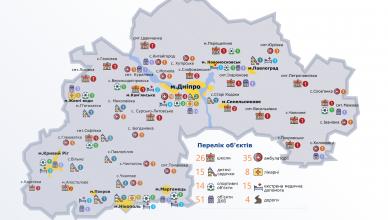 Днепропетровская область_обьекті