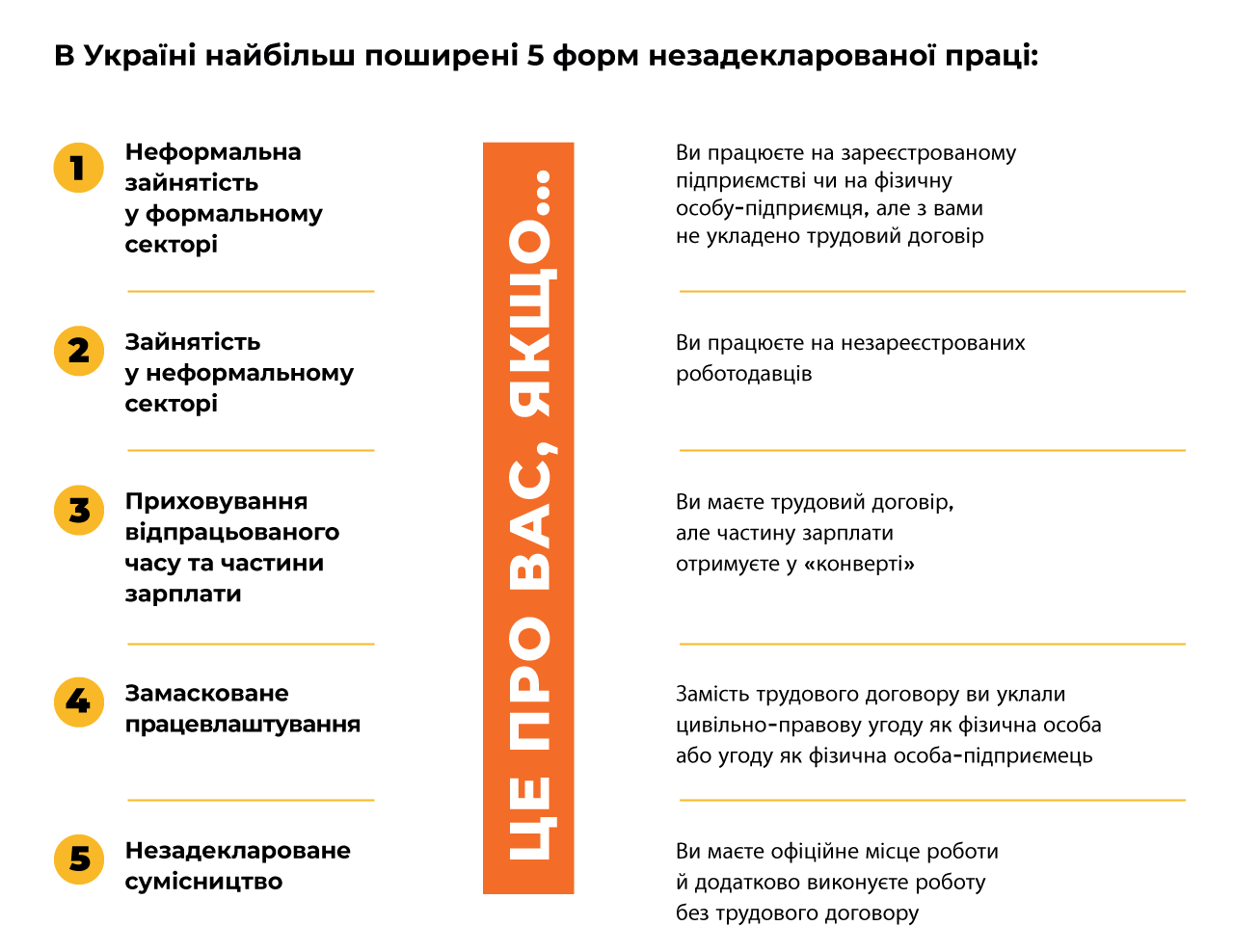 ilo_infographic1_1_ukr-e1579623588986
